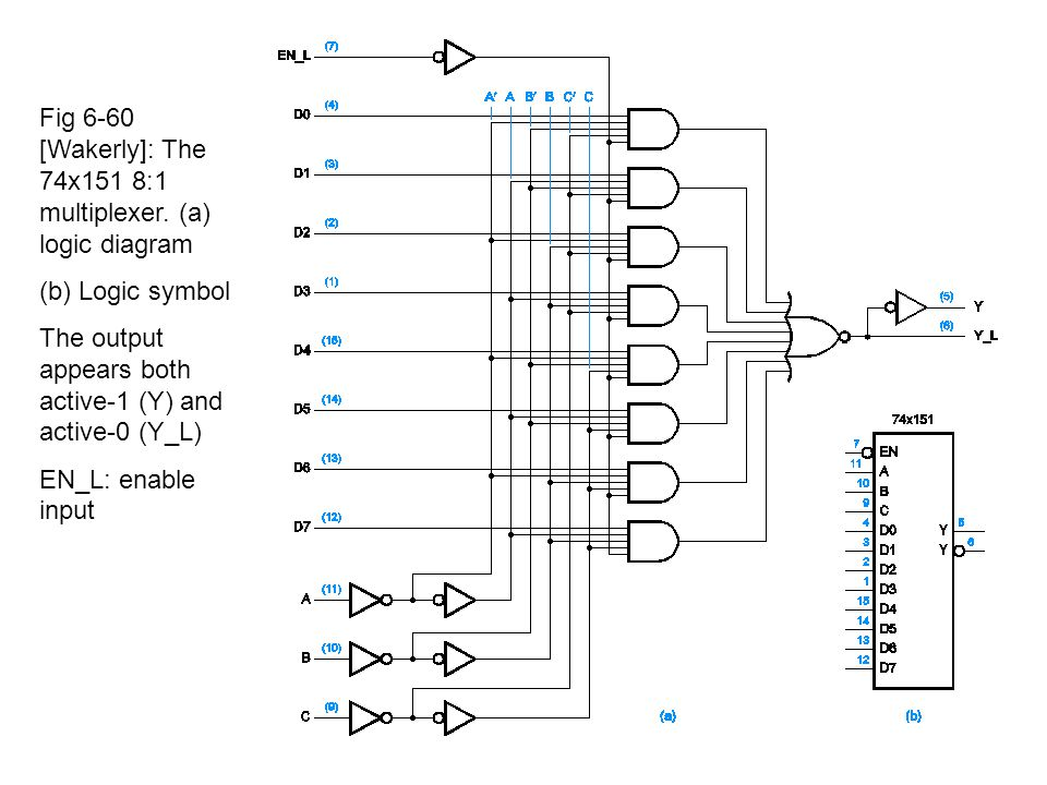 combinational circuits  multiplexers  decoders